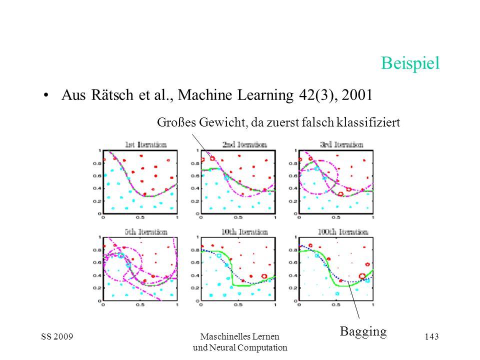 SS 2009Maschinelles Lernen und Neural Computation 143 Beispiel Aus Rätsch et al., Machine Learning 42(3), 2001 Großes Gewicht, da zuerst falsch klassifiziert Bagging