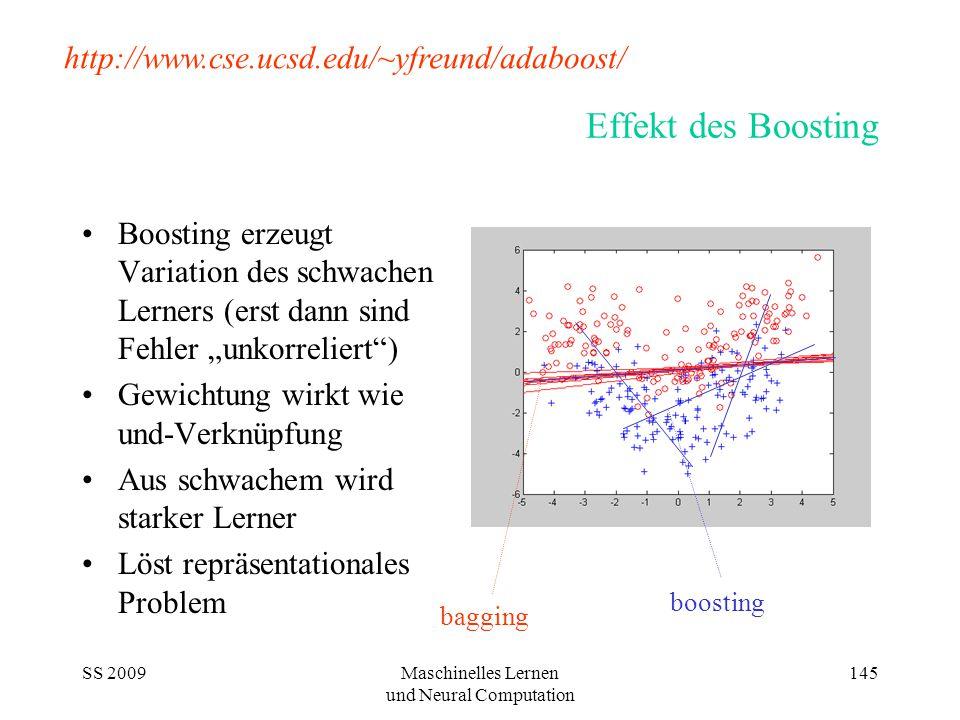 """SS 2009Maschinelles Lernen und Neural Computation 145 Effekt des Boosting Boosting erzeugt Variation des schwachen Lerners (erst dann sind Fehler """"unkorreliert ) Gewichtung wirkt wie und-Verknüpfung Aus schwachem wird starker Lerner Löst repräsentationales Problem bagging boosting http://www.cse.ucsd.edu/~yfreund/adaboost/"""