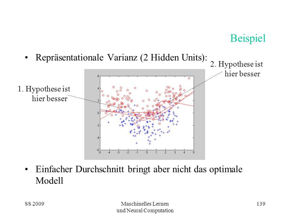 SS 2009Maschinelles Lernen und Neural Computation 139 Beispiel Repräsentationale Varianz (2 Hidden Units): Einfacher Durchschnitt bringt aber nicht das optimale Modell 1.