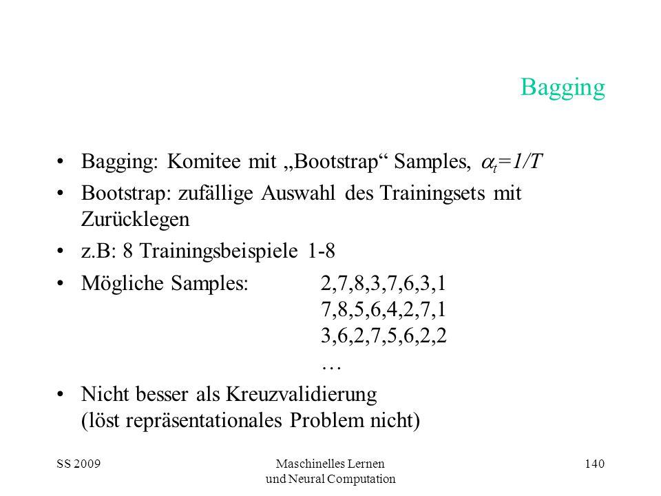 """SS 2009Maschinelles Lernen und Neural Computation 140 Bagging Bagging: Komitee mit """"Bootstrap Samples,  t =1/T Bootstrap: zufällige Auswahl des Trainingsets mit Zurücklegen z.B: 8 Trainingsbeispiele 1-8 Mögliche Samples:2,7,8,3,7,6,3,1 7,8,5,6,4,2,7,1 3,6,2,7,5,6,2,2 … Nicht besser als Kreuzvalidierung (löst repräsentationales Problem nicht)"""