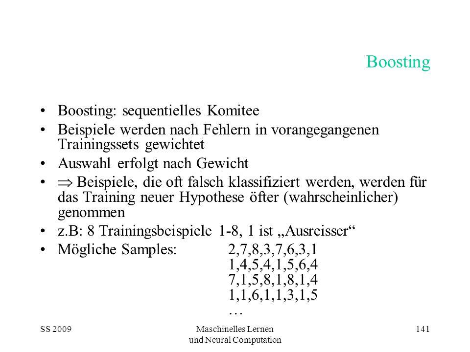 """SS 2009Maschinelles Lernen und Neural Computation 141 Boosting Boosting: sequentielles Komitee Beispiele werden nach Fehlern in vorangegangenen Trainingssets gewichtet Auswahl erfolgt nach Gewicht  Beispiele, die oft falsch klassifiziert werden, werden für das Training neuer Hypothese öfter (wahrscheinlicher) genommen z.B: 8 Trainingsbeispiele 1-8, 1 ist """"Ausreisser Mögliche Samples:2,7,8,3,7,6,3,1 1,4,5,4,1,5,6,4 7,1,5,8,1,8,1,4 1,1,6,1,1,3,1,5 …"""
