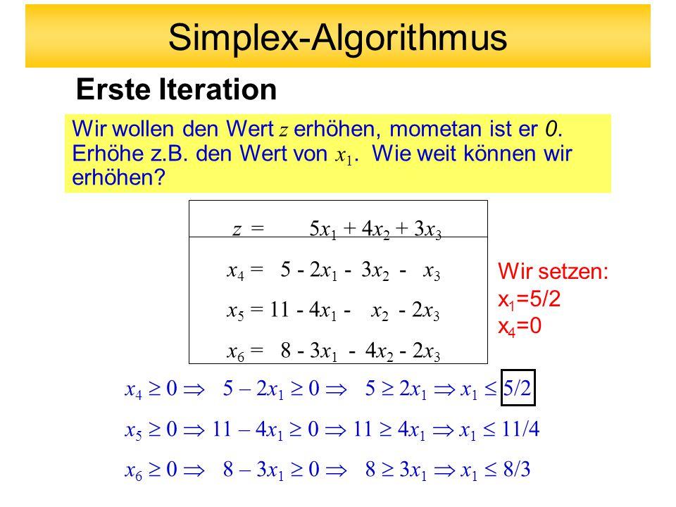 Erste Iteration Wir wollen den Wert z erhöhen, mometan ist er 0.