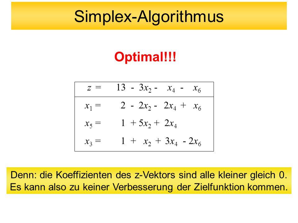 z = 13 - 3x 2 - x 4 - x 6 x 1 = 2 - 2x 2 - 2x 4 + x 6 x 5 = 1 + 5x 2 + 2x 4 x 3 = 1 + x 2 + 3x 4 - 2x 6 Optimal!!.