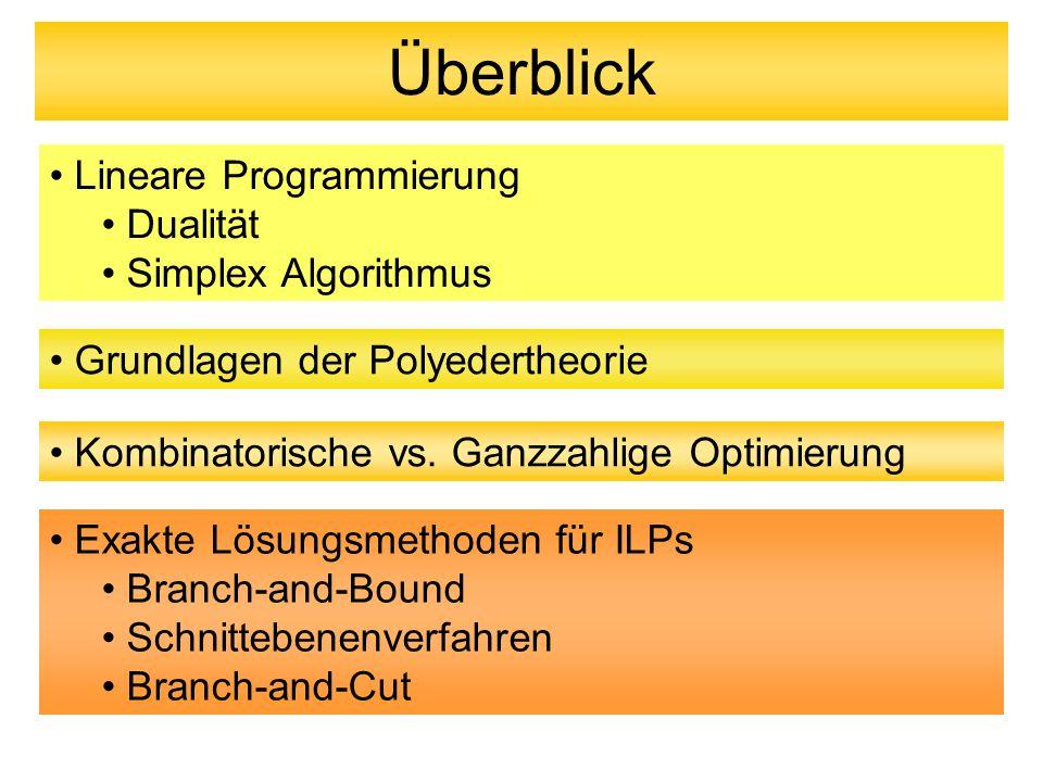 Überblick Lineare Programmierung Dualität Simplex Algorithmus Grundlagen der Polyedertheorie Exakte Lösungsmethoden für ILPs Branch-and-Bound Schnittebenenverfahren Branch-and-Cut Kombinatorische vs.