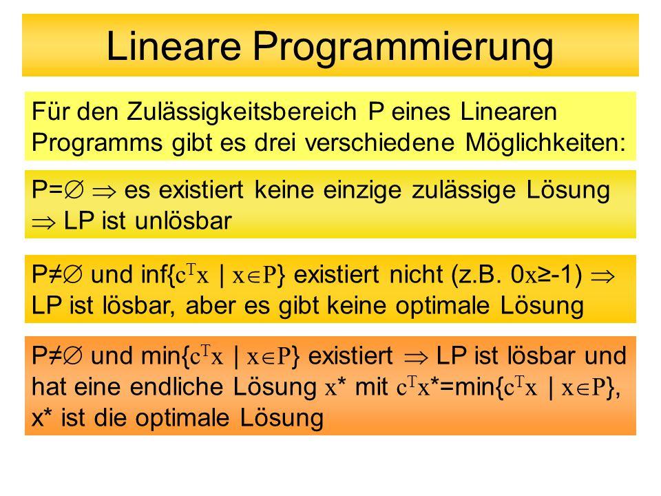 Lineare Programmierung Für den Zulässigkeitsbereich P eines Linearen Programms gibt es drei verschiedene Möglichkeiten: P=   es existiert keine einzige zulässige Lösung  LP ist unlösbar P≠  und inf{ c T x | x  P } existiert nicht (z.B.