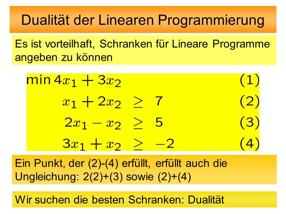 Dualität der Linearen Programmierung Es ist vorteilhaft, Schranken für Lineare Programme angeben zu können Ein Punkt, der (2)-(4) erfüllt, erfüllt auch die Ungleichung: 2(2)+(3) sowie (2)+(4) Wir suchen die besten Schranken: Dualität