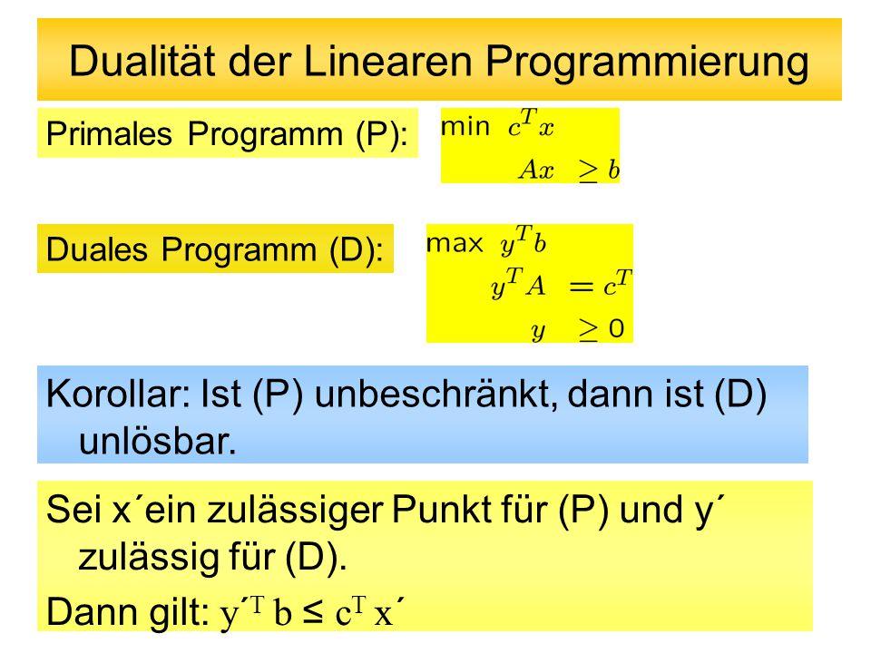 Dualität der Linearen Programmierung Primales Programm (P): Duales Programm (D): Starker Dualitätssatz: Sei x* ein zulässiger Punkt für (P) und y* zulässig für (D).