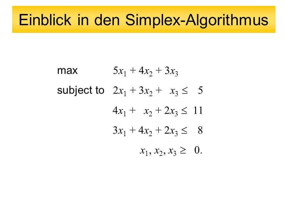 Einführung von Schlupf-Variablen um Gleichungen zu erhalten max 5x 1 + 4x 2 + 3x 3 subject to 2x 1 + 3x 2 + x 3 + x 4 = 5 4x 1 + x 2 + 2x 3 + x 5 = 11 3x 1 + 4x 2 + 2x 3 + x 6 = 8 x 1, x 2, x 3, x 4, x 5, x 6  0.