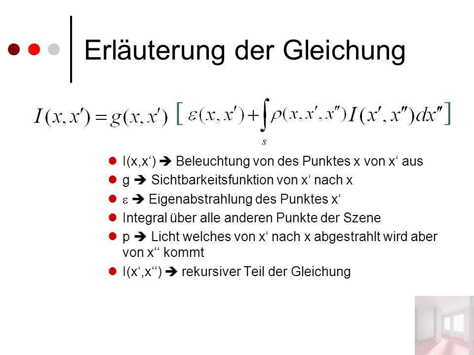 Erläuterung der Gleichung I(x,x')  Beleuchtung von des Punktes x von x' aus g  Sichtbarkeitsfunktion von x' nach x    Eigenabstrahlung des Punktes x' Integral über alle anderen Punkte der Szene p  Licht welches von x' nach x abgestrahlt wird aber von x'' kommt I(x',x'')  rekursiver Teil der Gleichung []