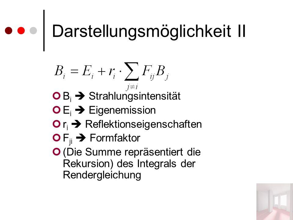 Darstellungsmöglichkeit II B i  Strahlungsintensität E i  Eigenemission r i  Reflektionseigenschaften F ji  Formfaktor (Die Summe repräsentiert die Rekursion) des Integrals der Rendergleichung