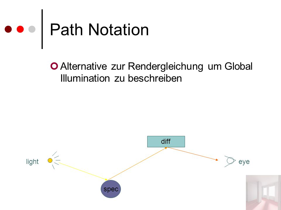 Path Notation Alternative zur Rendergleichung um Global Illumination zu beschreiben spec diff eyelight