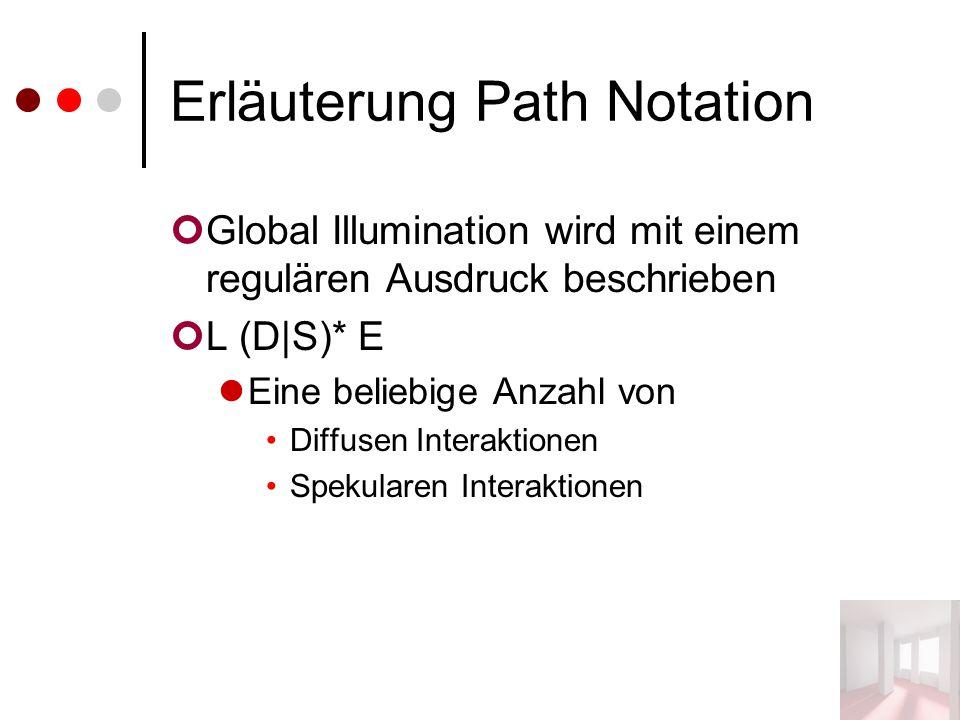 Erläuterung Path Notation Global Illumination wird mit einem regulären Ausdruck beschrieben L (D|S)* E Eine beliebige Anzahl von Diffusen Interaktionen Spekularen Interaktionen