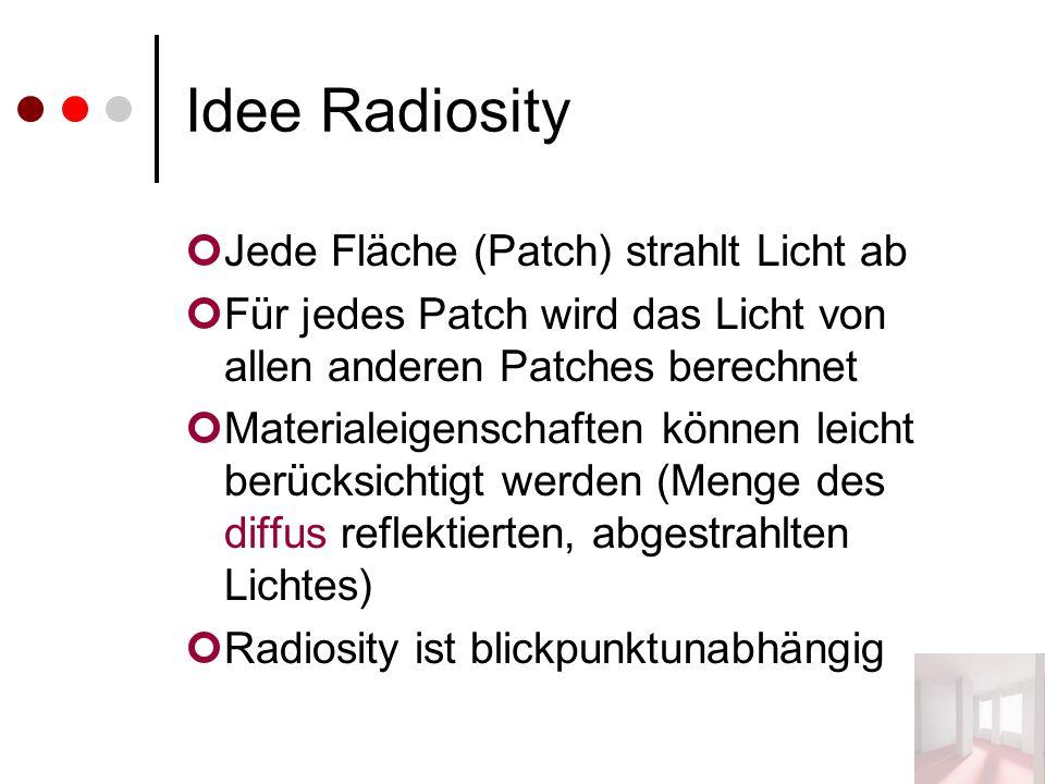 Idee Radiosity Jede Fläche (Patch) strahlt Licht ab Für jedes Patch wird das Licht von allen anderen Patches berechnet Materialeigenschaften können leicht berücksichtigt werden (Menge des diffus reflektierten, abgestrahlten Lichtes) Radiosity ist blickpunktunabhängig