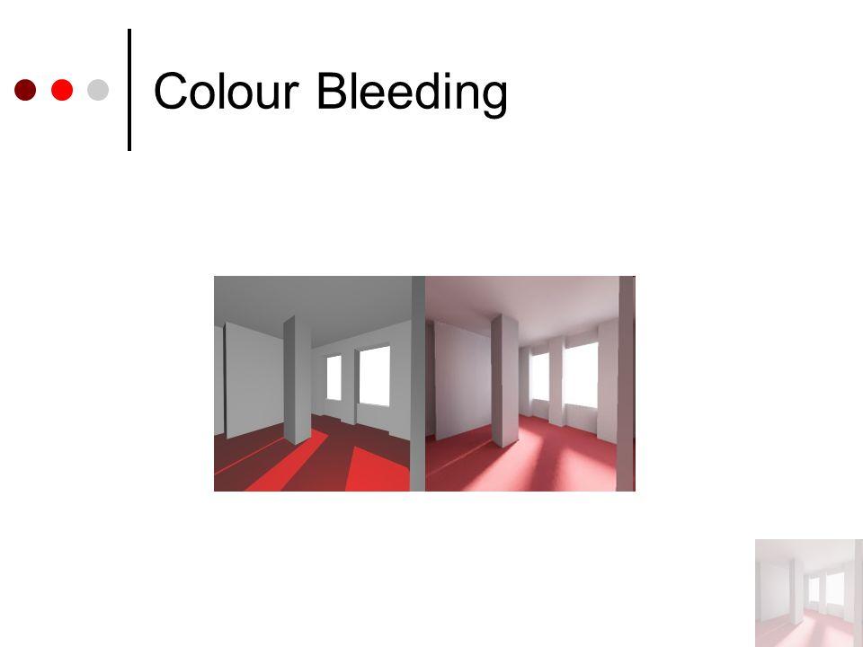 Colour Bleeding