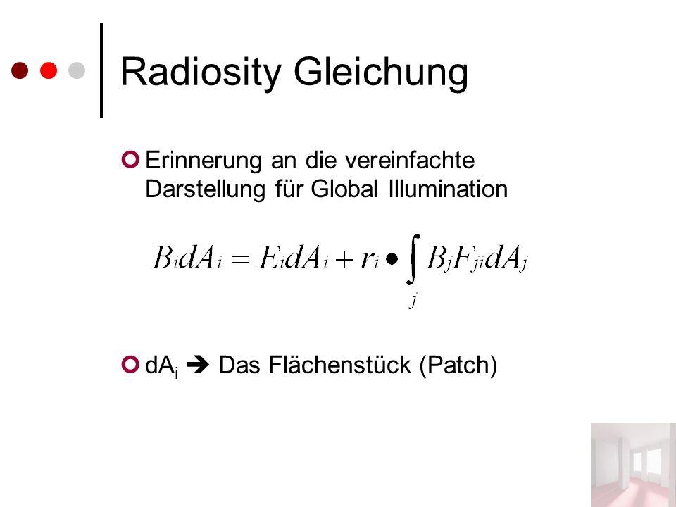 Radiosity Gleichung Erinnerung an die vereinfachte Darstellung für Global Illumination dA i  Das Flächenstück (Patch)