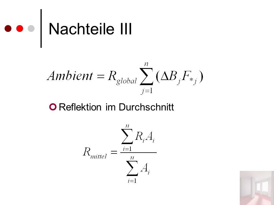 Nachteile III Reflektion im Durchschnitt