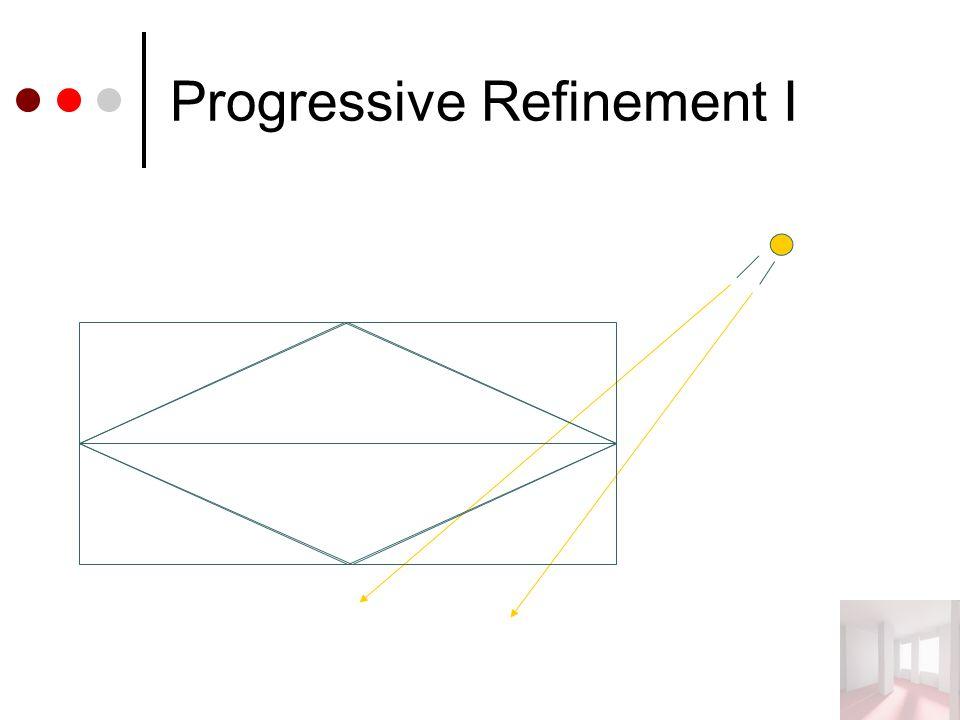Progressive Refinement I