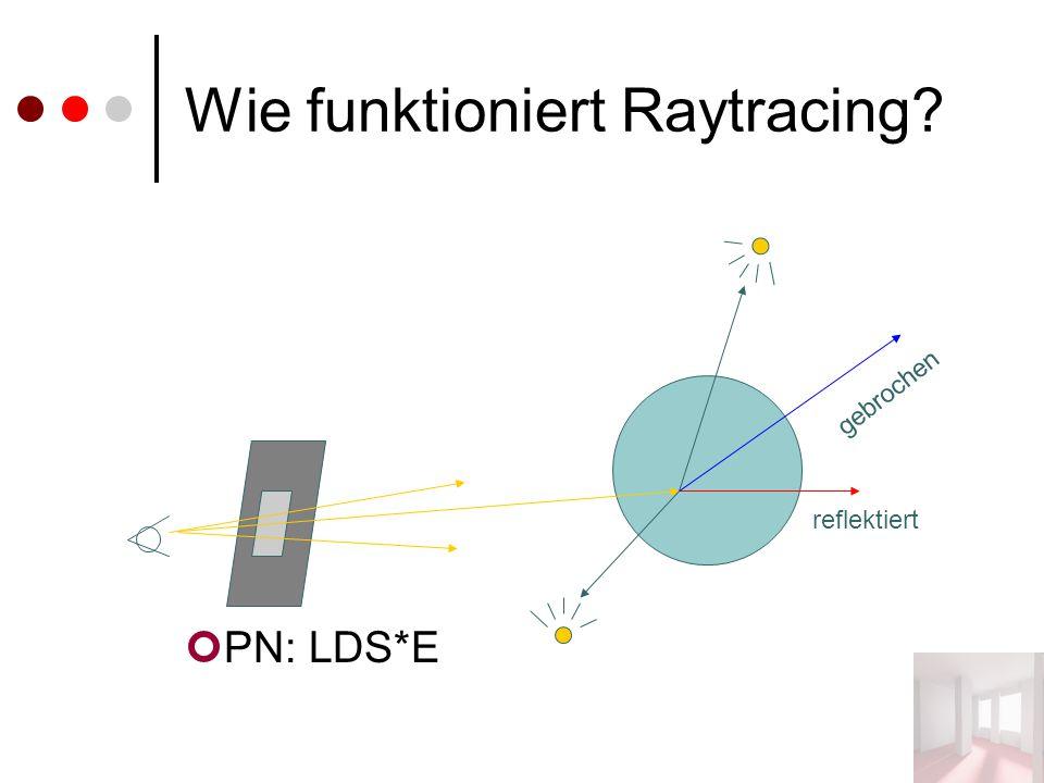 Wie funktioniert Raytracing? reflektiert gebrochen PN: LDS*E