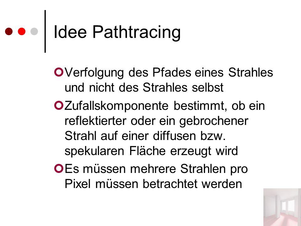 Idee Pathtracing Verfolgung des Pfades eines Strahles und nicht des Strahles selbst Zufallskomponente bestimmt, ob ein reflektierter oder ein gebroche