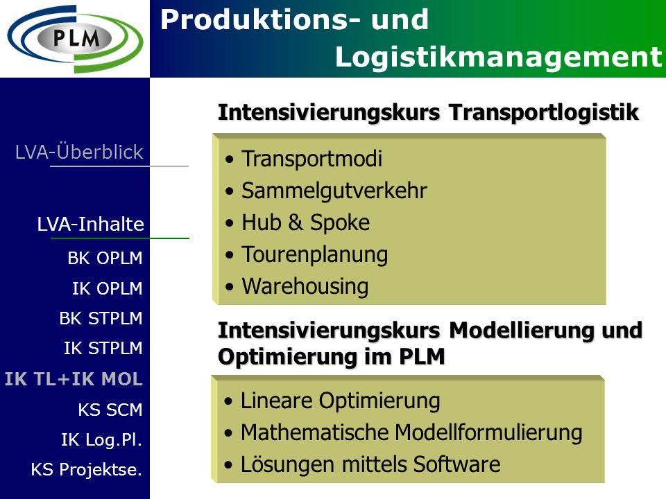 Produktions- und Logistikmanagement LVA-Überblick LVA-Inhalte BK OPLM IK OPLM BK STPLM IK STPLM IK TL+IK MOL KS SCM IK Log.Pl.