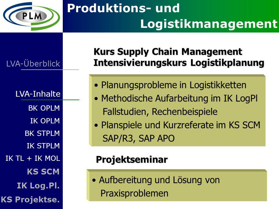 Produktions- und Logistikmanagement LVA-Überblick LVA-Inhalte BK OPLM IK OPLM BK STPLM IK STPLM IK TL + IK MOL KS SCM IK Log.Pl.