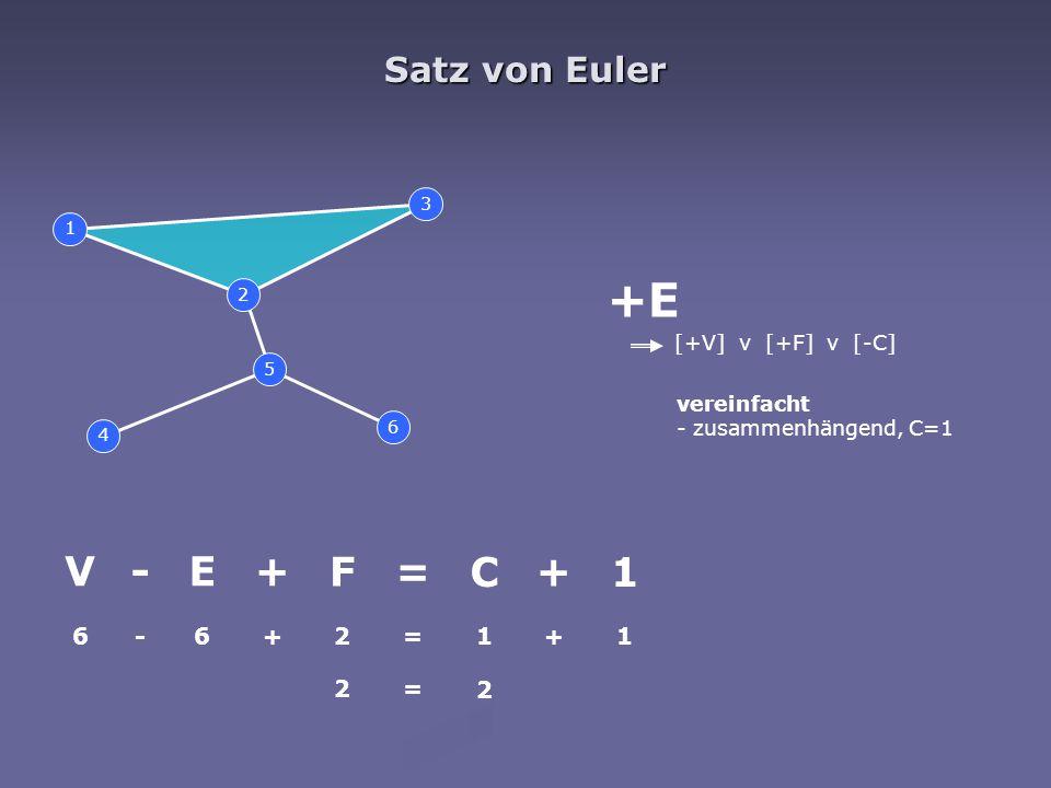 1 2 3 4 5 6 V = C 6 = = -E - 1 6 + F + + 1 2+ 1 2 2 +E [+V] v [+F] v [-C] vereinfacht - zusammenhängend, C=1