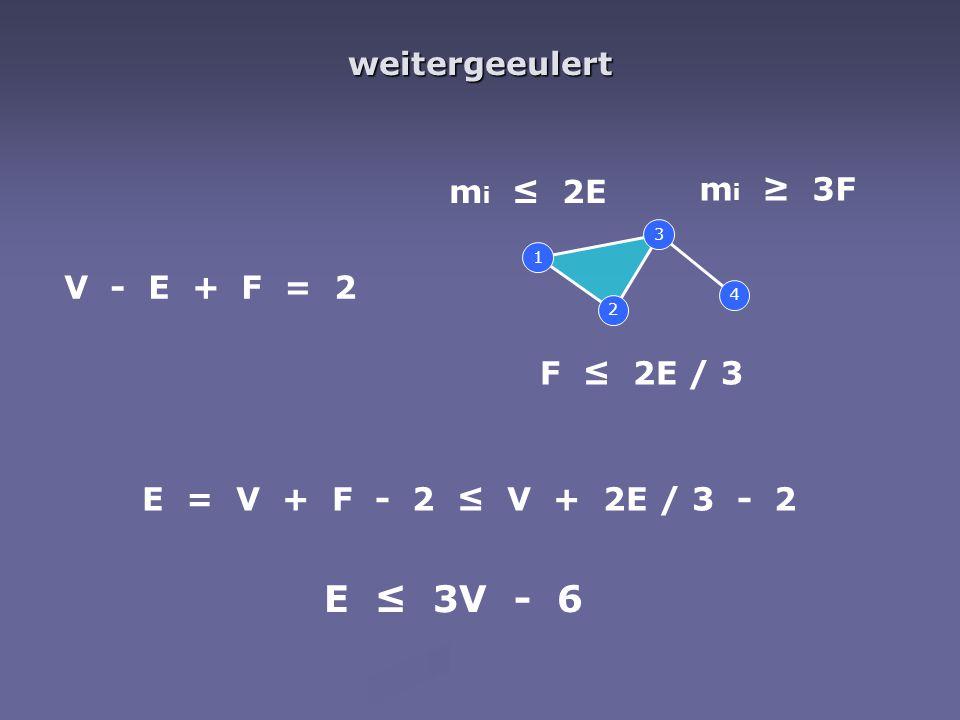 weitergeeulert V - E + F = 2 m i ≤ 2E 1 2 3 4 m i ≥ 3F F ≤ 2E / 3 E = V + F - 2 ≤ V + 2E / 3 - 2 E ≤ 3V - 6