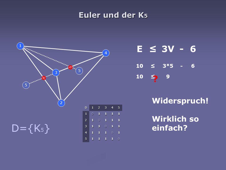 Euler und der K 5 D12345 101111 210111 311011 411101 511110 1 2 3 4 D={K 5 } 5 5 E3V-6≤ 103*5-6≤ 109≤ ? Widerspruch! Wirklich so einfach?