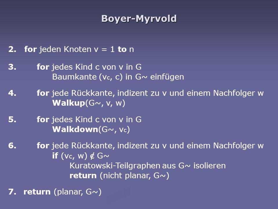 Boyer-Myrvold 2.for jeden Knoten v = 1 to n 3.for jedes Kind c von v in G Baumkante (v c, c) in G~ einfügen 4.for jede Rückkante, indizent zu v und ei