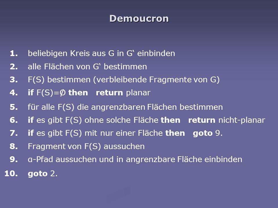 Demoucron 1.beliebigen Kreis aus G in G' einbinden 2.alle Flächen von G' bestimmen 3.F(S) bestimmen (verbleibende Fragmente von G) 4.if F(S)=O then re