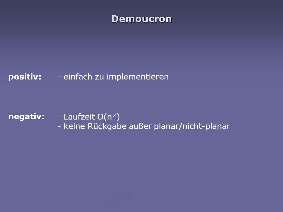 Demoucron positiv: negativ: - einfach zu implementieren - Laufzeit O(n²) - keine Rückgabe außer planar/nicht-planar