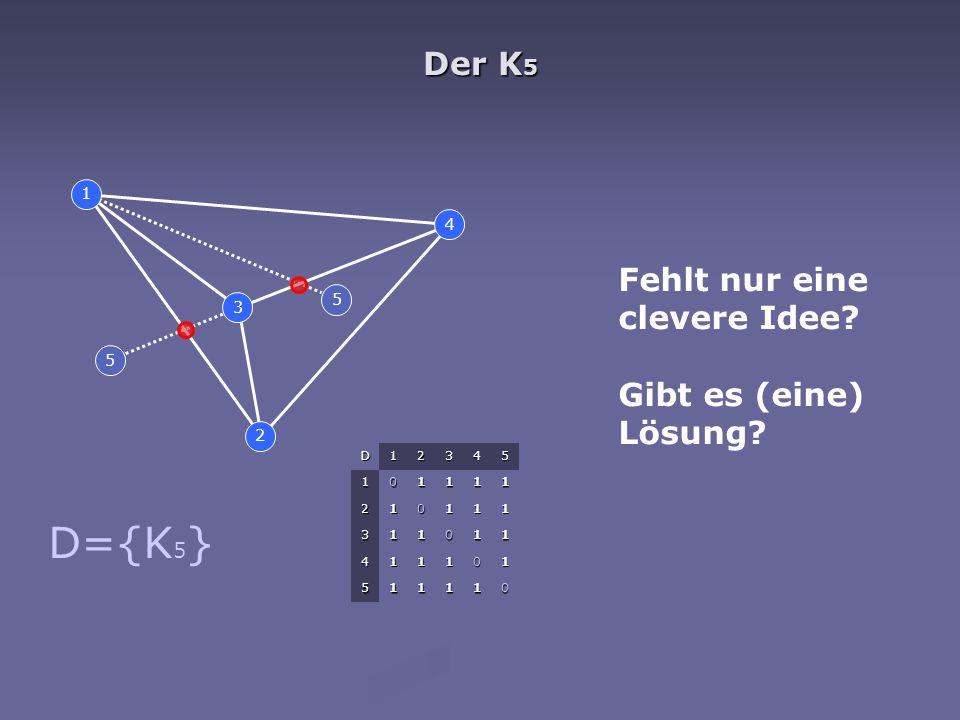 Der K 5 D12345 101111 210111 311011 411101 511110 1 2 3 4 D={K 5 } Fehlt nur eine clevere Idee? Gibt es (eine) Lösung? 5 5