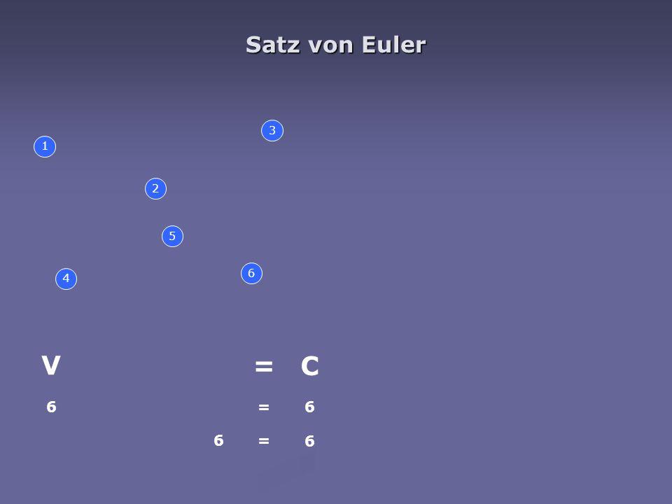 Satz von Euler 1 2 3 4 5 6 V = C 6 = 6 6= 6