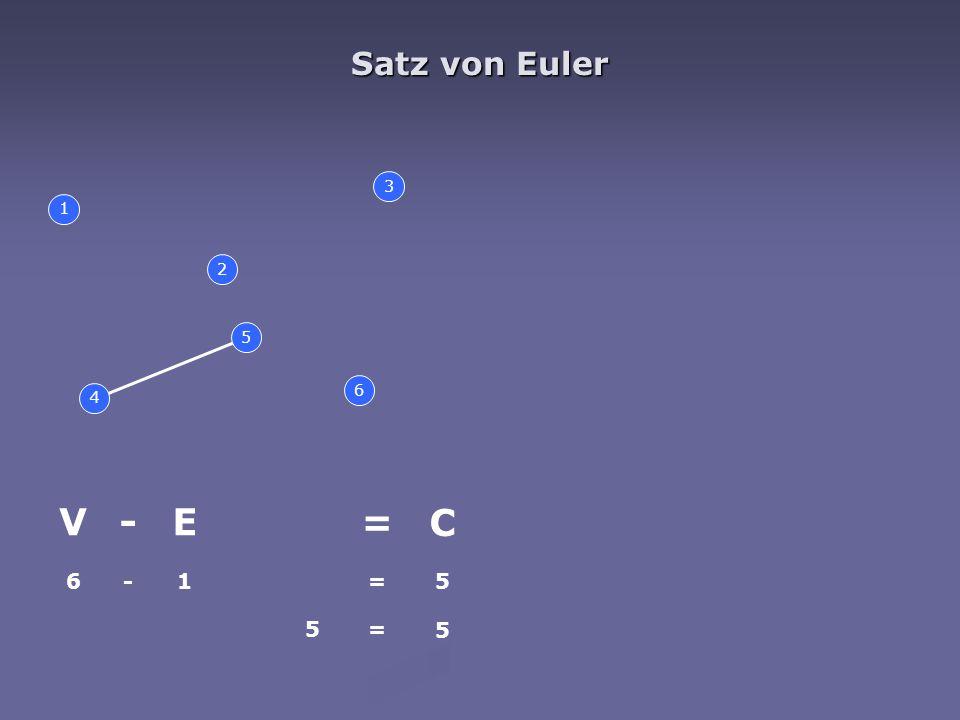 1 2 3 4 5 6 V = C 6 = = 5 5 -E -1 5