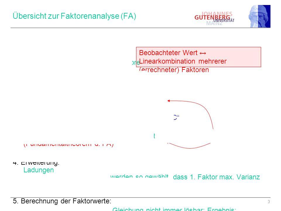 3 Übersicht zur Faktorenanalyse (FA) 1. Korrelationsmatrix: 2. Grundgleichung der FA: Ladung · Score 3. Durch Einsetzen: Korrelationsmatrix der Faktor