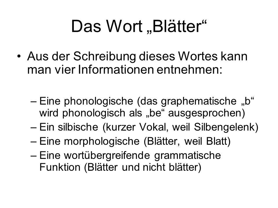 """Das Wort """"Blätter"""" Aus der Schreibung dieses Wortes kann man vier Informationen entnehmen: –Eine phonologische (das graphematische """"b"""" wird phonologis"""