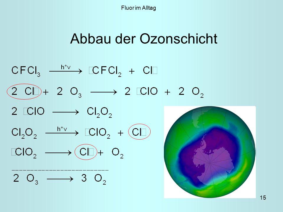 15 Abbau der Ozonschicht Fluor im Alltag