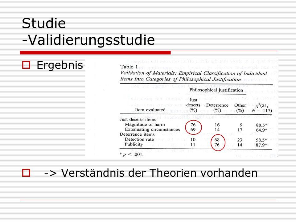 Studie -Validierungsstudie  Ergebnis  -> Verständnis der Theorien vorhanden