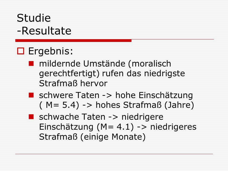 Studie -Resultate  Ergebnis: mildernde Umstände (moralisch gerechtfertigt) rufen das niedrigste Strafmaß hervor schwere Taten -> hohe Einschätzung (