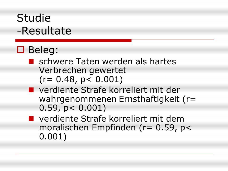 Studie -Resultate  Beleg: schwere Taten werden als hartes Verbrechen gewertet (r= 0.48, p< 0.001) verdiente Strafe korreliert mit der wahrgenommenen