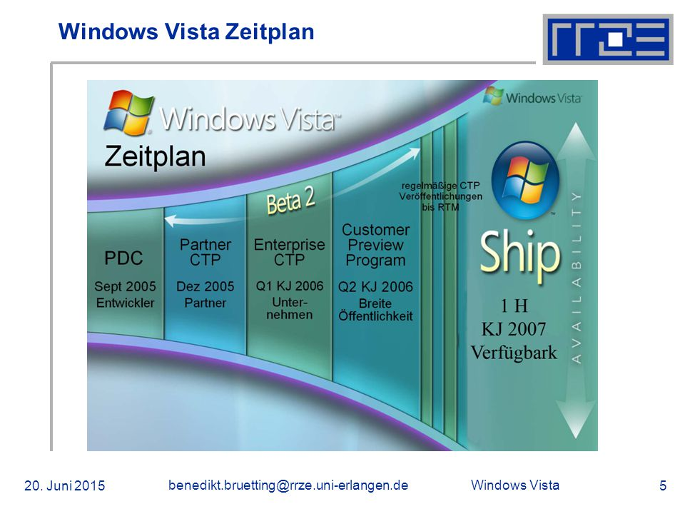 Windows Vista 20. Juni 2015 benedikt.bruetting@rrze.uni-erlangen.de 5 Windows Vista Zeitplan