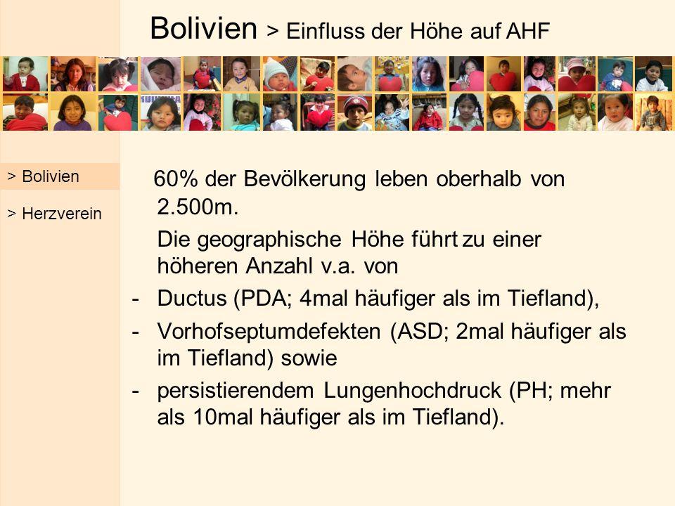 Bolivien > Einfluss der Höhe auf AHF 60% der Bevölkerung leben oberhalb von 2.500m. Die geographische Höhe führt zu einer höheren Anzahl v.a. von -Duc