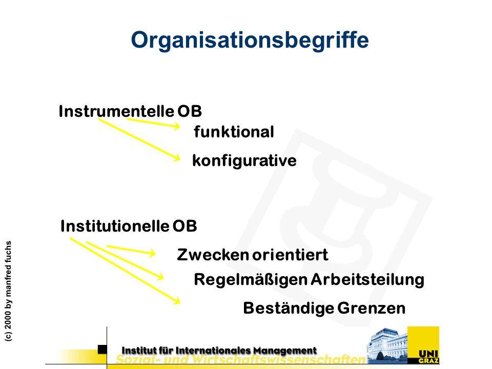 (c) 2000 by manfred fuchs Organisationsbegriffe Instrumentelle OB funktional konfigurative Institutionelle OB Zwecken orientiert Regelmäßigen Arbeitst
