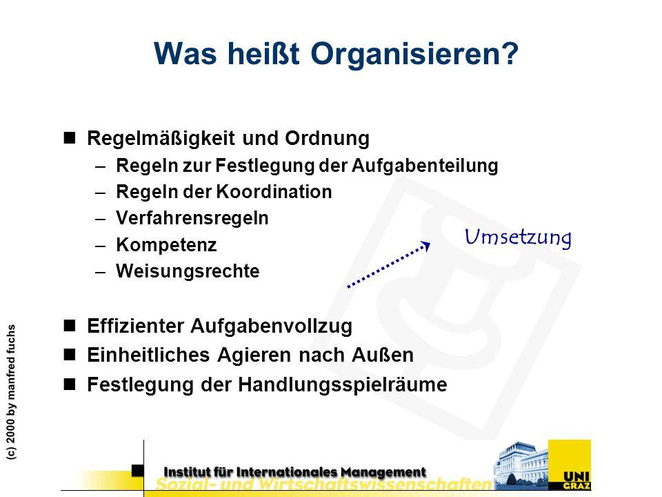 (c) 2000 by manfred fuchs Was heißt Organisieren? nRegelmäßigkeit und Ordnung –Regeln zur Festlegung der Aufgabenteilung –Regeln der Koordination –Ver