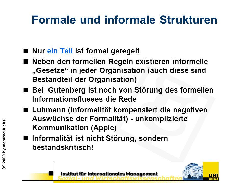 """(c) 2000 by manfred fuchs Formale und informale Strukturen nNur ein Teil ist formal geregelt nNeben den formellen Regeln existieren informelle """"Gesetz"""
