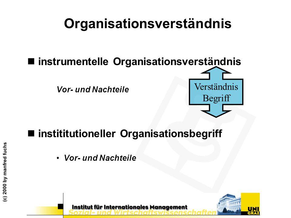 (c) 2000 by manfred fuchs Organisationsverständnis ninstrumentelle Organisationsverständnis Vor- und Nachteile ninstititutioneller Organisationsbegrif