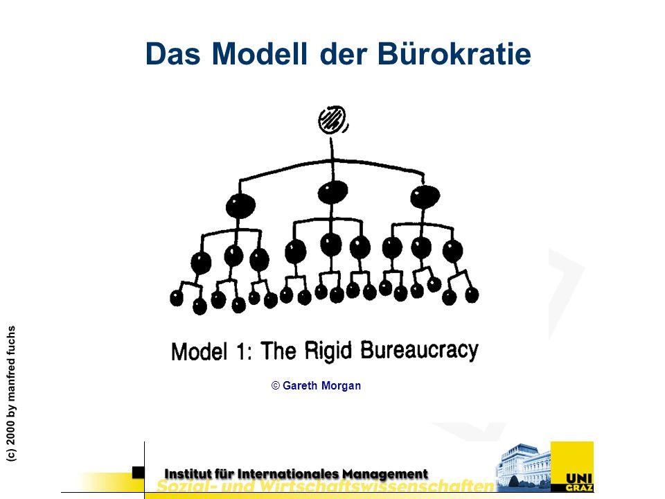 (c) 2000 by manfred fuchs Das Modell der Bürokratie © Gareth Morgan