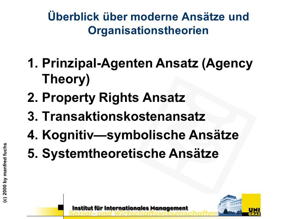 (c) 2000 by manfred fuchs Überblick über moderne Ansätze und Organisationstheorien 1.Prinzipal-Agenten Ansatz (Agency Theory) 2.Property Rights Ansatz