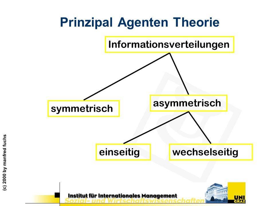 (c) 2000 by manfred fuchs Prinzipal Agenten Theorie Informationsverteilungen symmetrisch asymmetrisch einseitigwechselseitig