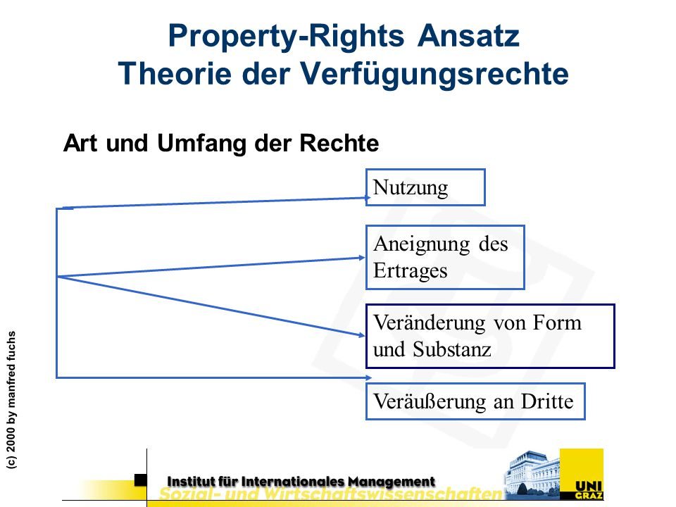 (c) 2000 by manfred fuchs Property-Rights Ansatz Theorie der Verfügungsrechte Art und Umfang der Rechte Nutzung Aneignung des Ertrages Veränderung von